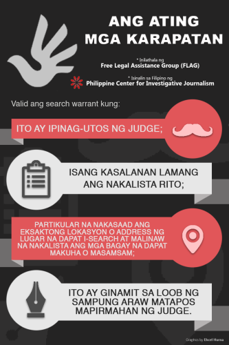 PCIJ. Search Ops. Know Your Rights 2