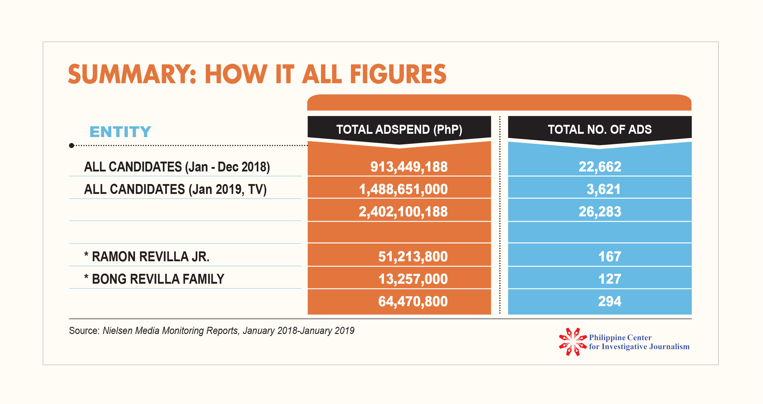 PCIJ. Summary how it all figures feb12