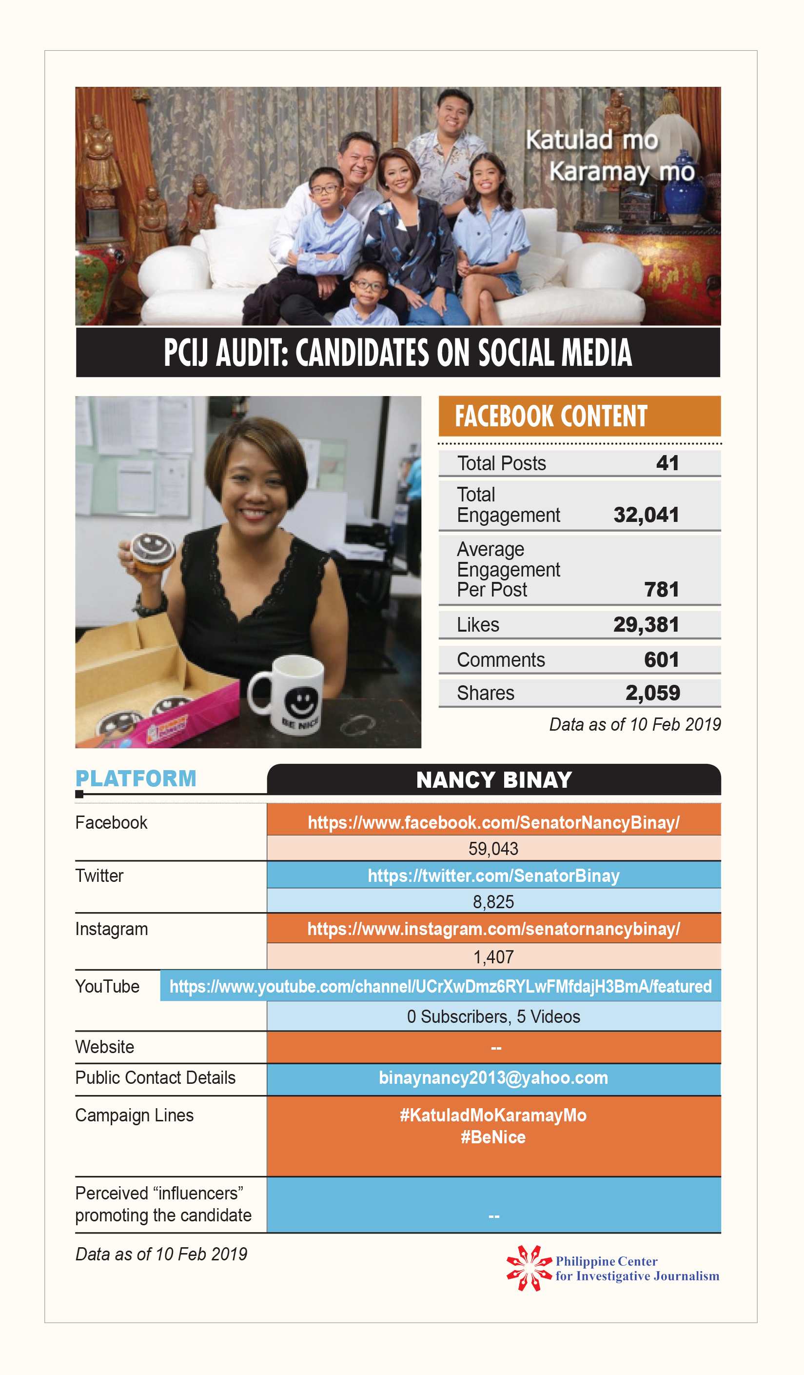PCIJ Social Audit Nancy Binay 10 feb 19